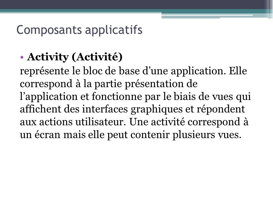 Composants applicatifs Activity (Activité) représente le bloc de base dune application. Elle correspond à la partie présentation de lapplication et fo