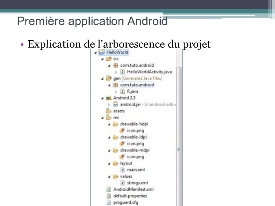 Explication de l'arborescence du projet Première application Android