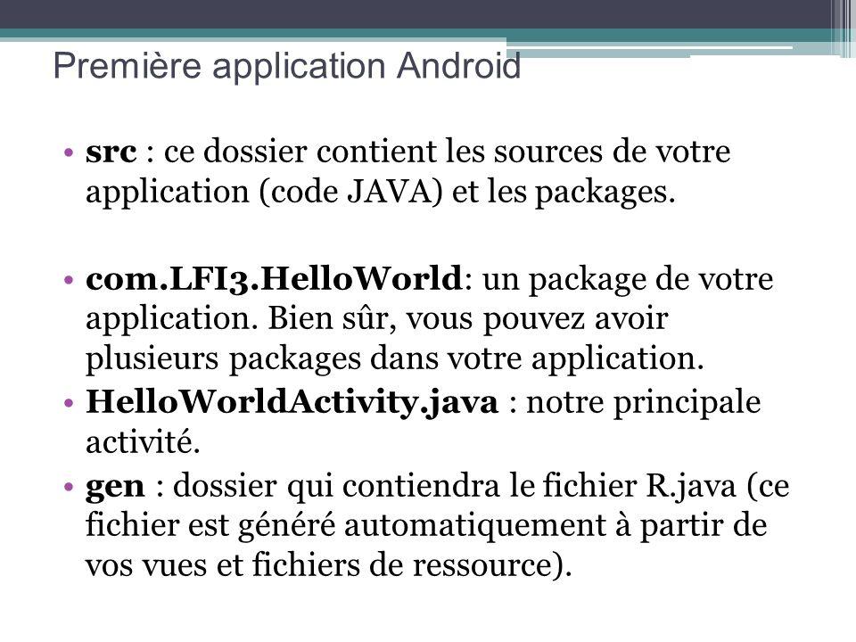src : ce dossier contient les sources de votre application (code JAVA) et les packages. com.LFI3.HelloWorld: un package de votre application. Bien sûr