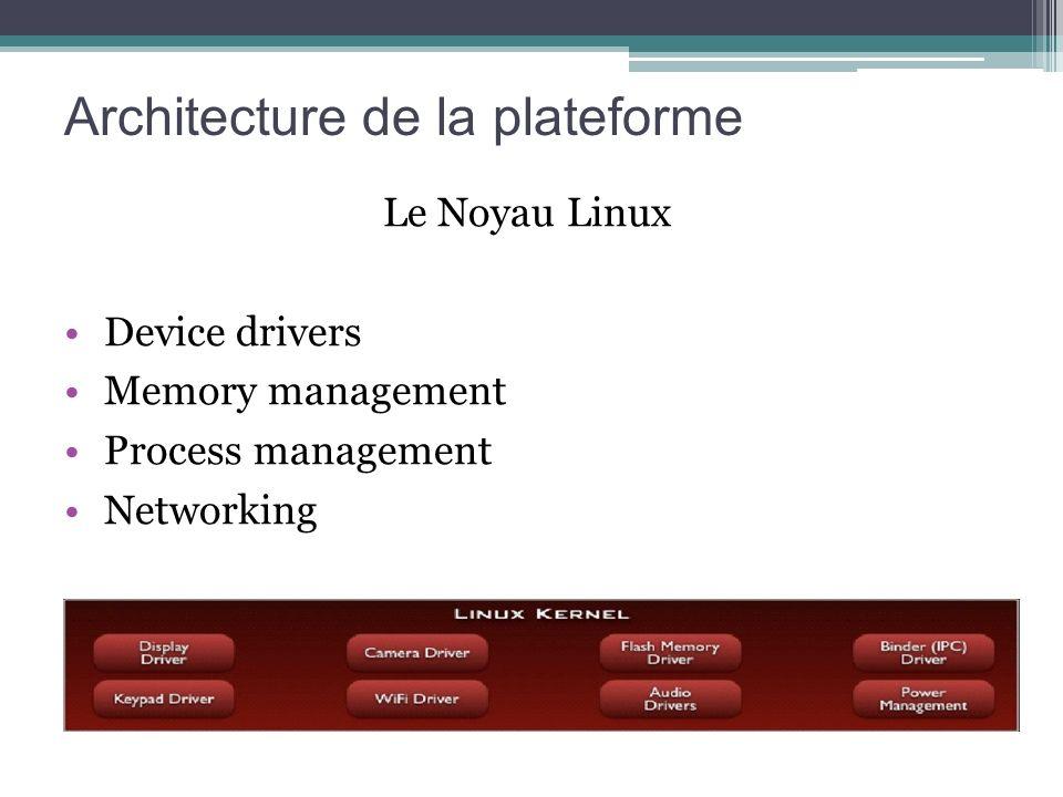 Bibliothèques C/C++ Accès à travers des interfaces Java Surface manager 2D and 3D graphics Codecs Media, SQLite, … Architecture de la plateforme