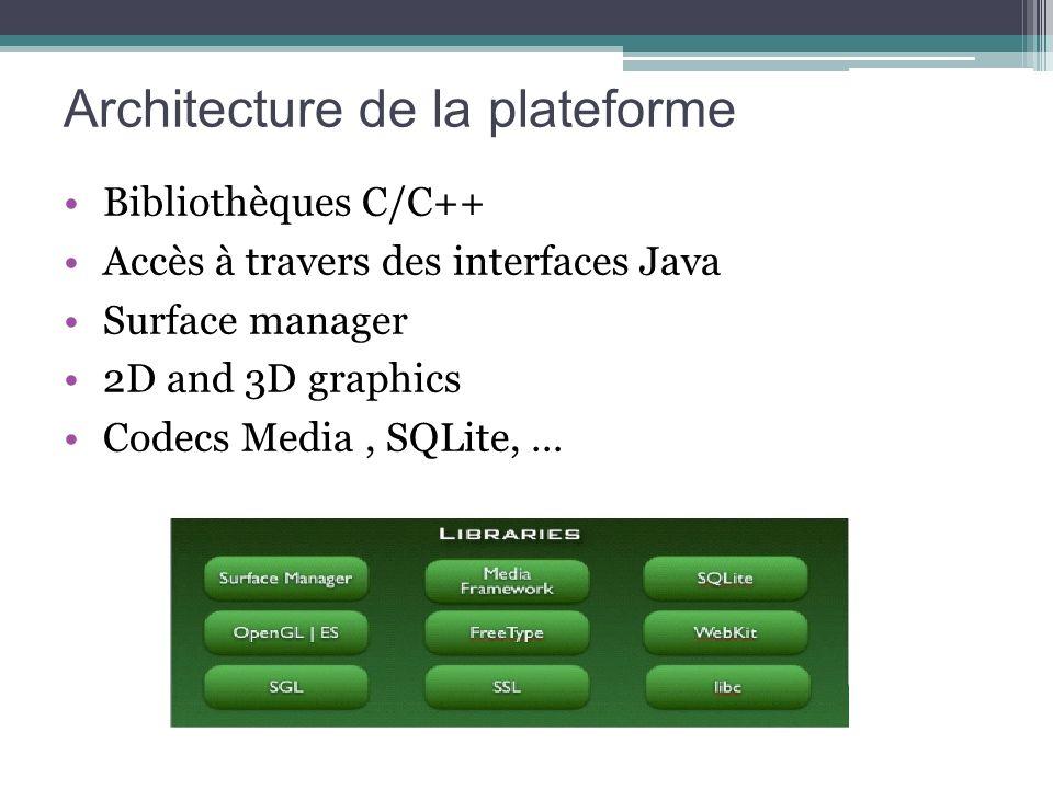 Android Runtime Machine virtuelle Dalvik Un ensemble de librairies noyau qui fournissent la plupart des fonctionnalités disponibles dans les librairies noyau du langage de programmation Java Architecture de la plateforme