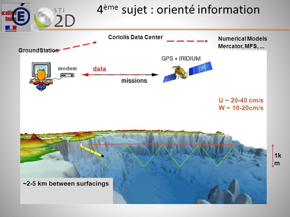Coriolis Data Center Brest, France Numerical Models Mercator, MFS,... GroundStation U ~ 20-40 cm/s W ~ 10-20cm/s 1k m ~2-5 km between surfacings 4 ème