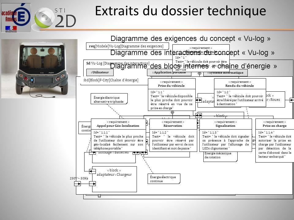Extraits du dossier technique 10 : vérifier la demande 3 : recherche dans la base de données 4 : position véhicule le plus proche [Réponse OK] 12 : co