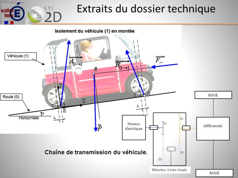 Extraits du dossier technique différentiel ROUE Moteur électrique Z1 Z2 Z3 Z4 Réducteur à train simple Chaîne de transmission du véhicule.