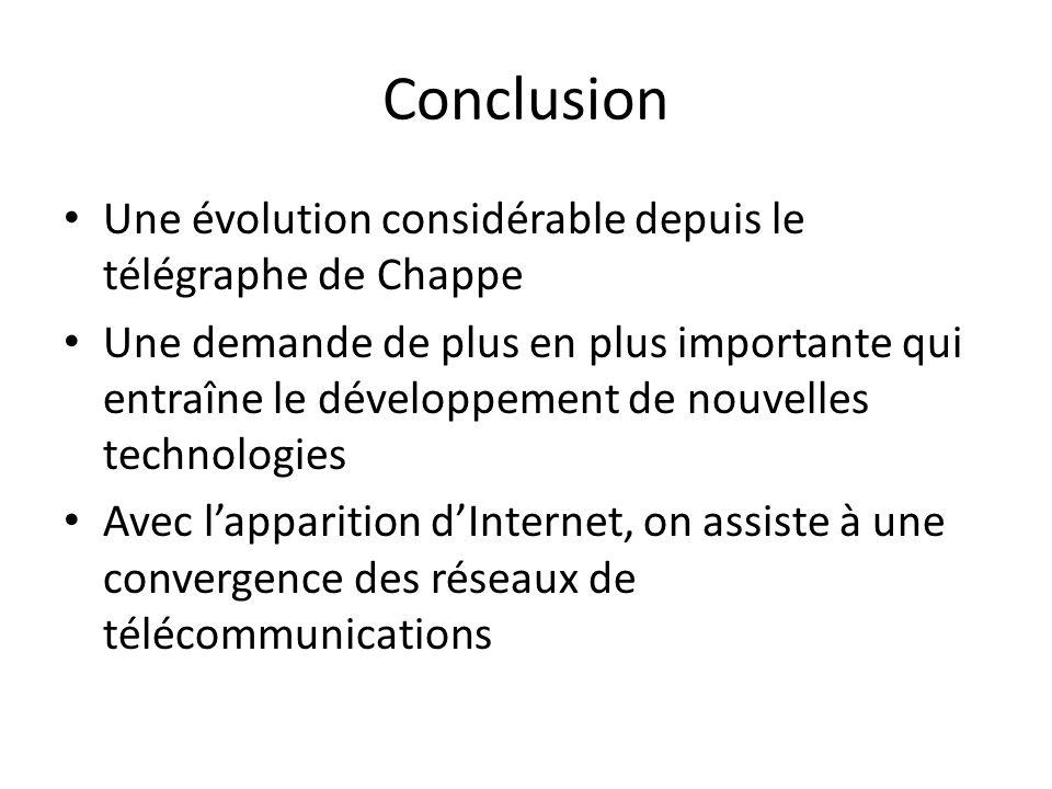Conclusion Une évolution considérable depuis le télégraphe de Chappe Une demande de plus en plus importante qui entraîne le développement de nouvelles