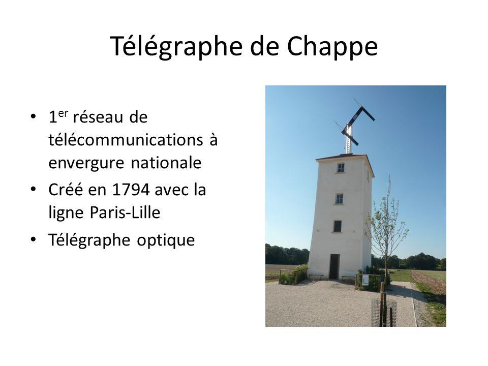 Télégraphe de Chappe 1 er réseau de télécommunications à envergure nationale Créé en 1794 avec la ligne Paris-Lille Télégraphe optique