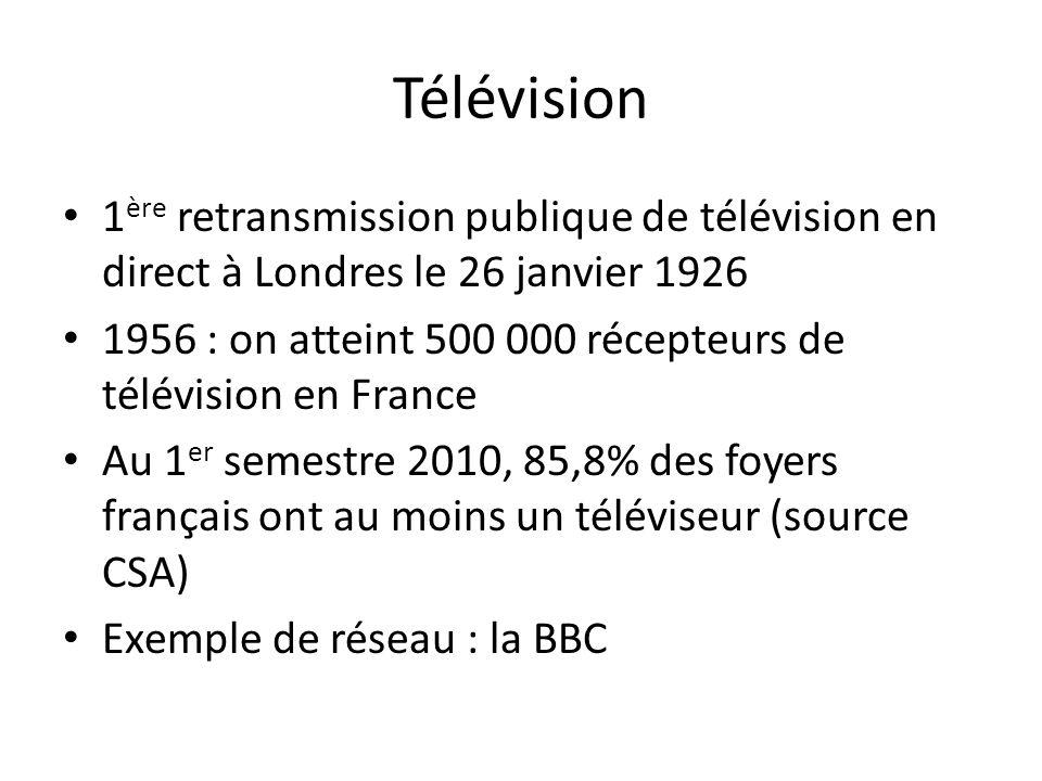 Télévision 1 ère retransmission publique de télévision en direct à Londres le 26 janvier 1926 1956 : on atteint 500 000 récepteurs de télévision en Fr