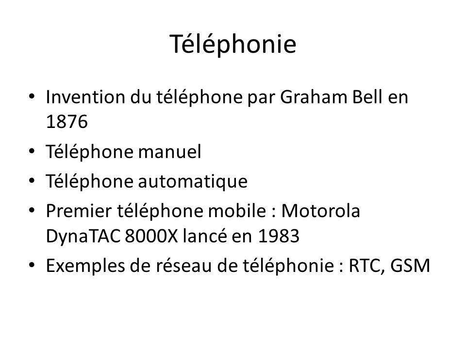Téléphonie Invention du téléphone par Graham Bell en 1876 Téléphone manuel Téléphone automatique Premier téléphone mobile : Motorola DynaTAC 8000X lan