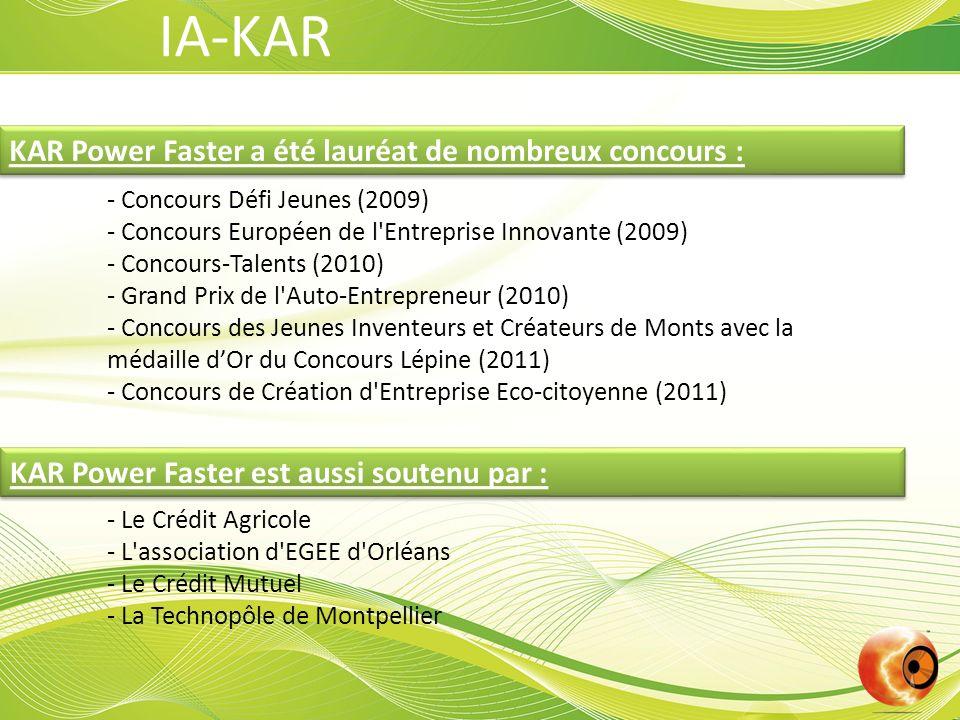 KAR Power Faster a été lauréat de nombreux concours : - Concours Défi Jeunes (2009) - Concours Européen de l'Entreprise Innovante (2009) - Concours-Ta