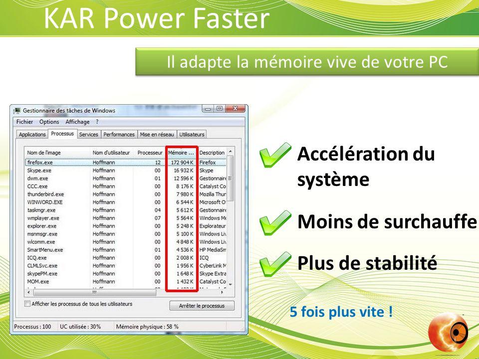 Il adapte la mémoire vive de votre PC Accélération du système Moins de surchauffe Plus de stabilité 5 fois plus vite ! KAR Power Faster