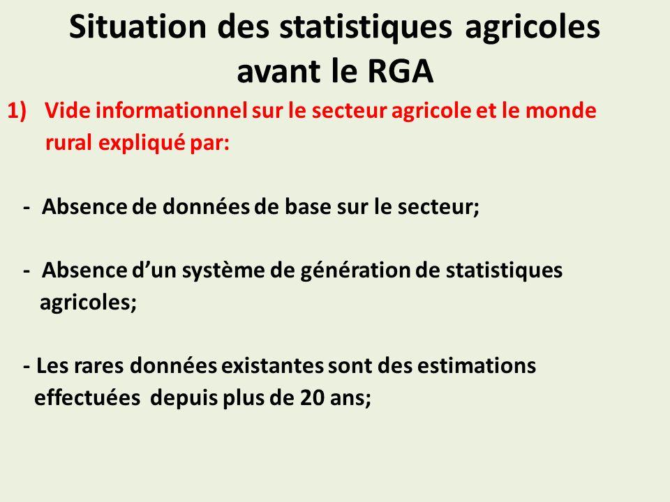 Situation des statistiques agricoles avant le RGA 1)Vide informationnel sur le secteur agricole et le monde rural expliqué par: - Absence de données de base sur le secteur; - Absence dun système de génération de statistiques agricoles; - Les rares données existantes sont des estimations effectuées depuis plus de 20 ans;