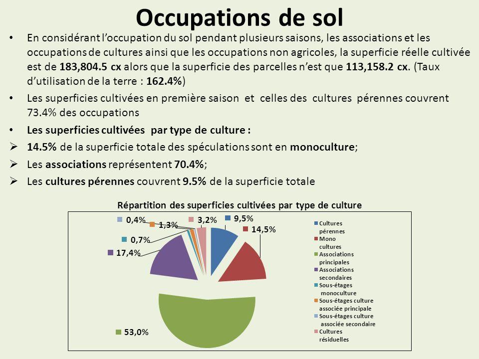 Occupations de sol En considérant loccupation du sol pendant plusieurs saisons, les associations et les occupations de cultures ainsi que les occupati