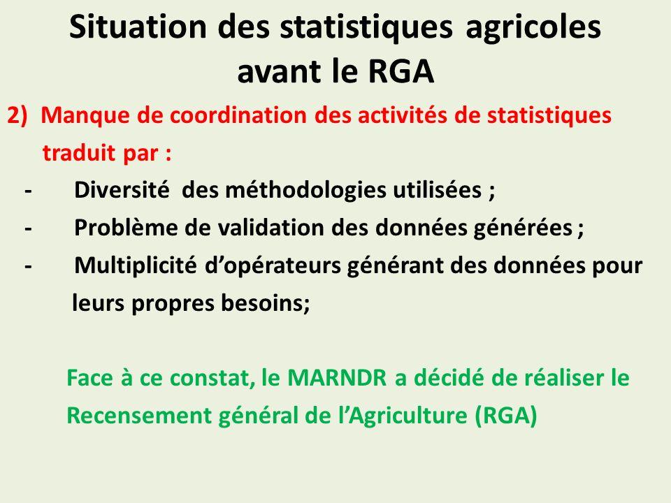 Situation des statistiques agricoles avant le RGA 2) Manque de coordination des activités de statistiques traduit par : -Diversité des méthodologies utilisées ; -Problème de validation des données générées ; - Multiplicité dopérateurs générant des données pour leurs propres besoins; Face à ce constat, le MARNDR a décidé de réaliser le Recensement général de lAgriculture (RGA)