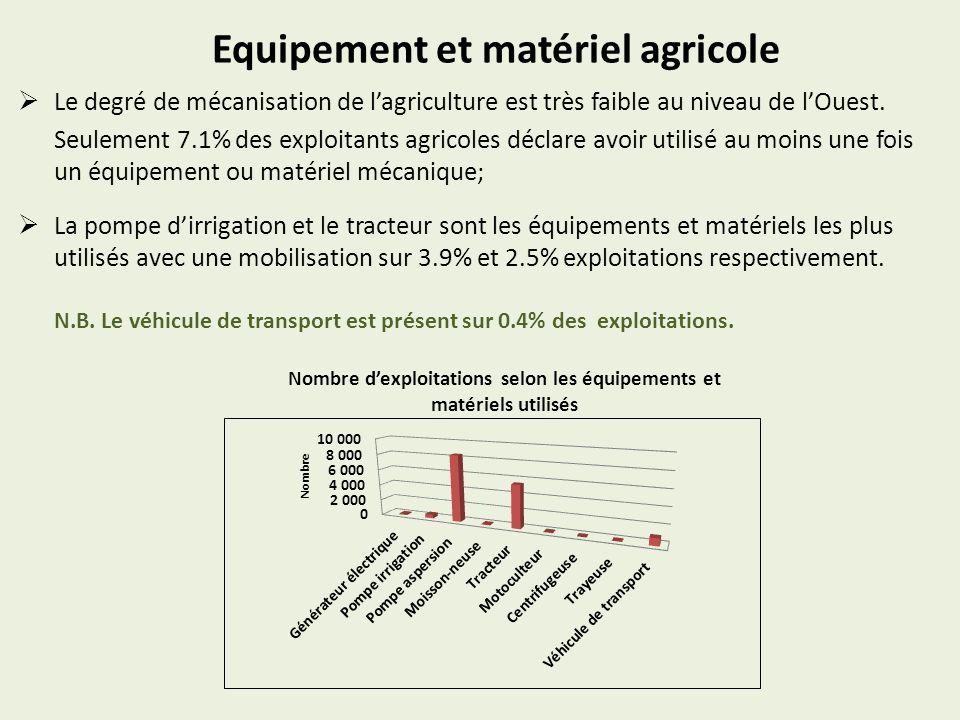 Equipement et matériel agricole Le degré de mécanisation de lagriculture est très faible au niveau de lOuest. Seulement 7.1% des exploitants agricoles