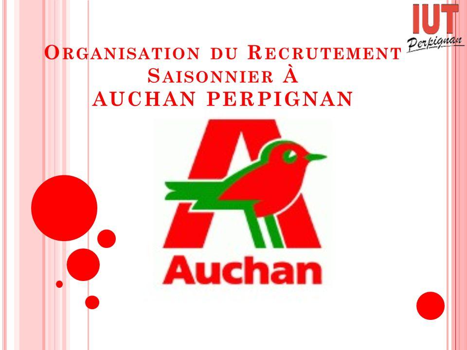 O RGANISATION DU R ECRUTEMENT S AISONNIER À AUCHAN PERPIGNAN
