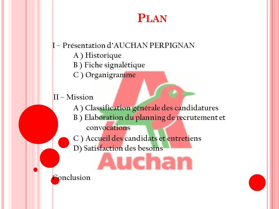 I – Présentation dAUCHAN PERPIGNAN A ) Historique - Inauguré en 1969 sous lenseigne ESCALE - Racheté en 1973 par le groupe EUROMARCHE - Racheté de nouveau en 1977 par AUCHAN