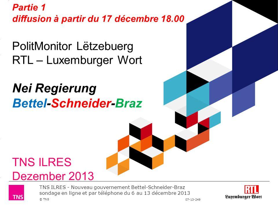 3.14 X AXIS 6.65 BASE MARGIN 5.95 TOP MARGIN 4.52 CHART TOP 11.90 LEFT MARGIN 11.90 RIGHT MARGIN TNS ILRES - Nouveau gouvernement Bettel-Schneider-Braz sondage en ligne et par téléphone du 6 au 13 décembre 2013 © TNS 07-13-249 Fiche technique projet PoMoGouv 07 13 249 population étudiée : population électorale du Luxembourg: luxembourgeois à partir de 18 ans et résidents étrangers à partir de 18 ans échantillon représentatif selon lâge, le sexe, le type dactivité, la région et la nationalité taille déchantillon : 1046 personnes à partir de 18 ans – 636 électeurs, 410 résidents étrangers période denquête du 6 au 13 décembre 2013 méthode : sondage internet (70%) et téléphonique (n=30%), pondération par âge, sexe, région, nationalité et activité professionnelle droits dauteurs: réservés conjointement à TNS Ilres, à RTL et au Luxemburger Wort 2