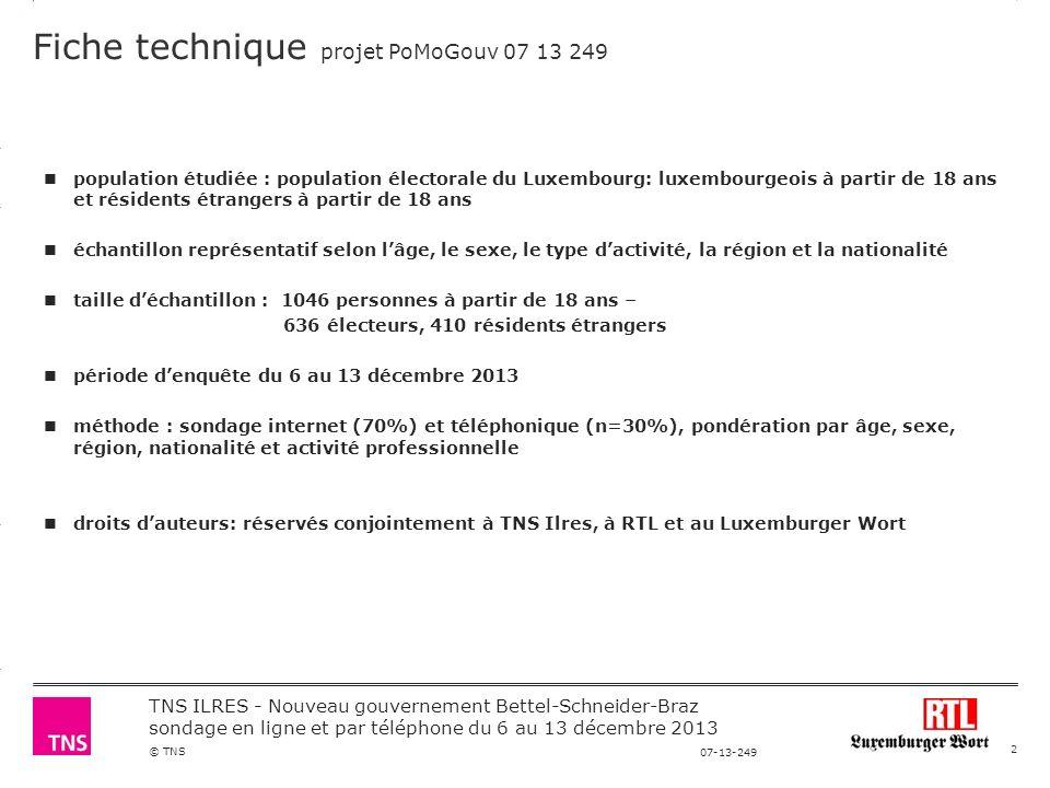 3.14 X AXIS 6.65 BASE MARGIN 5.95 TOP MARGIN 4.52 CHART TOP 11.90 LEFT MARGIN 11.90 RIGHT MARGIN © TNS TNS ILRES - Nouveau gouvernement Bettel-Schneider-Braz sondage en ligne et par téléphone du 6 au 13 décembre 2013 Satisfaction avec les résultats des élections 3 électeurs luxembourgeois résidents étrangers Score Moyen : 3,1Score Moyen : 3,2 base: électeurs / résidents étrangers