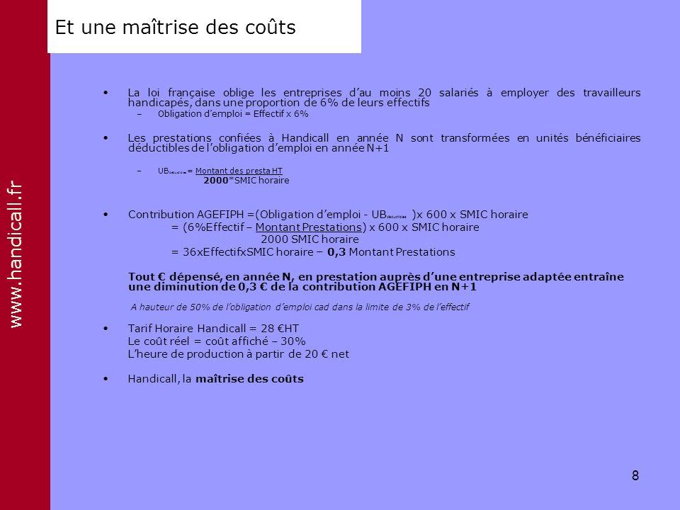 www.handicall.fr Et une maîtrise des coûts La loi française oblige les entreprises dau moins 20 salariés à employer des travailleurs handicapés, dans
