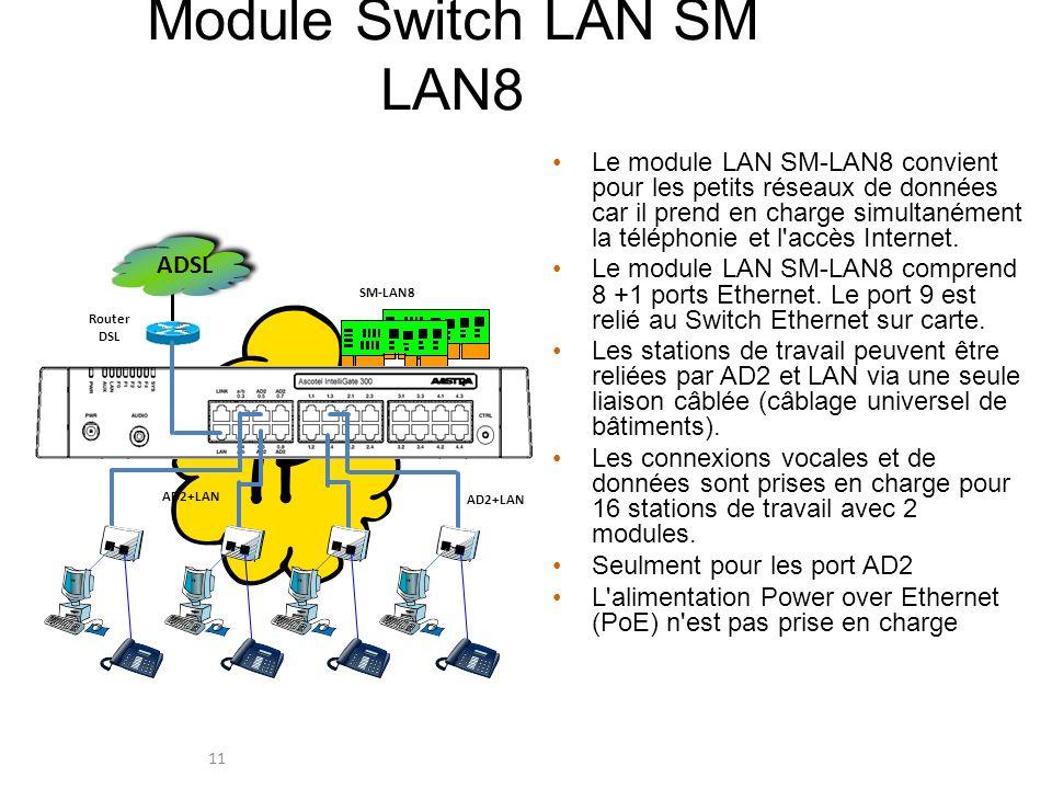 11 Module Switch LAN SM LAN8 Le module LAN SM-LAN8 convient pour les petits réseaux de données car il prend en charge simultanément la téléphonie et l