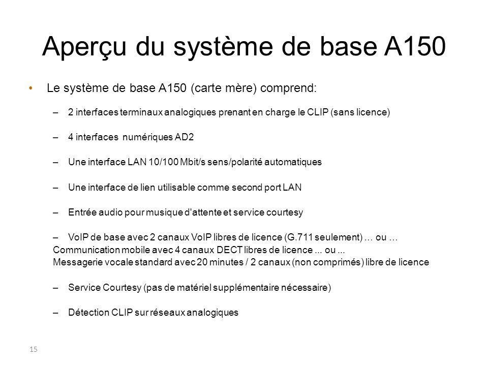 15 Aperçu du système de base A150 Le système de base A150 (carte mère) comprend: –2 interfaces terminaux analogiques prenant en charge le CLIP (sans l