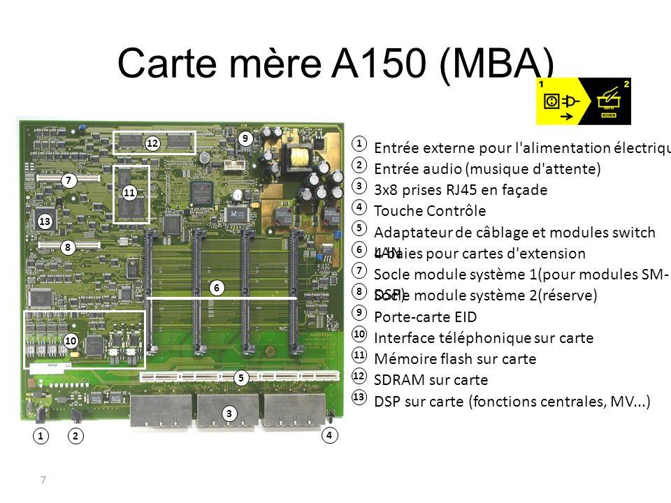 7 Carte mère A150 (MBA) 3 1 2 5 8 7 9 4 10 11 12 13 6 1 2 3 4 5 6 7 8 9 10 11 12 13 Entrée externe pour l'alimentation électrique Entrée audio (musiqu