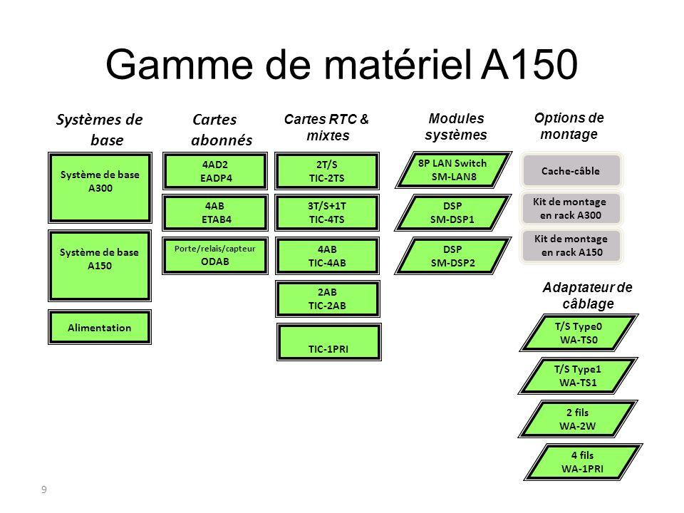 9 4 fils WA-1PRI Gamme de matériel A150 T/S Type0 WA-TS0 Cartes abonnés 4AD2 EADP4 4AB ETAB4 Cartes RTC & mixtes 4AB TIC-4AB 2T/S TIC-2TS Modules syst