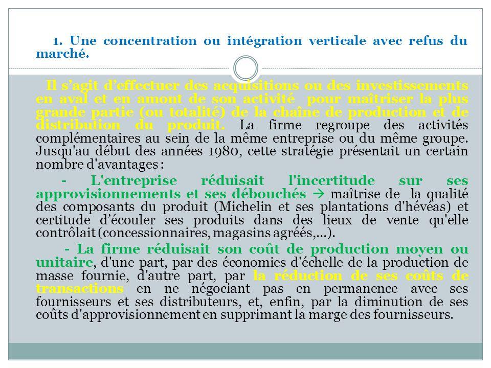 1. Une concentration ou intégration verticale avec refus du marché. Il sagit deffectuer des acquisitions ou des investissements en aval et en amont de