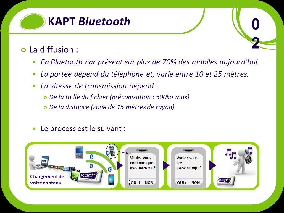 KAPT – talk to mobiles Références : 1212
