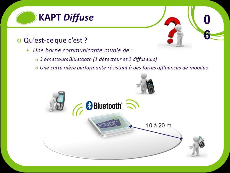KAPT Diffuse Quest-ce que cest .