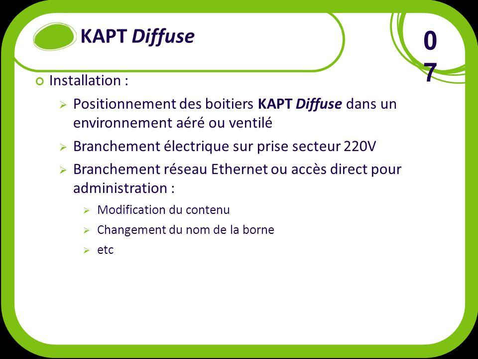 KAPT Diffuse Installation : Positionnement des boitiers KAPT Diffuse dans un environnement aéré ou ventilé Branchement électrique sur prise secteur 220V Branchement réseau Ethernet ou accès direct pour administration : Modification du contenu Changement du nom de la borne etc 0707