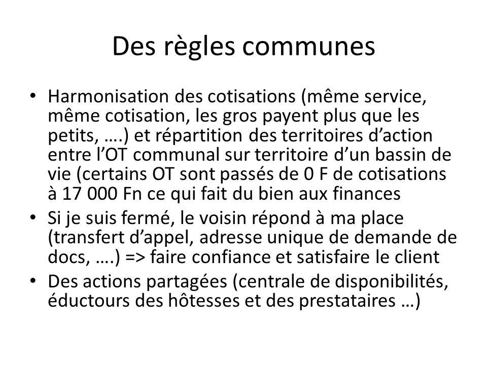 Des règles communes Harmonisation des cotisations (même service, même cotisation, les gros payent plus que les petits, ….) et répartition des territoi