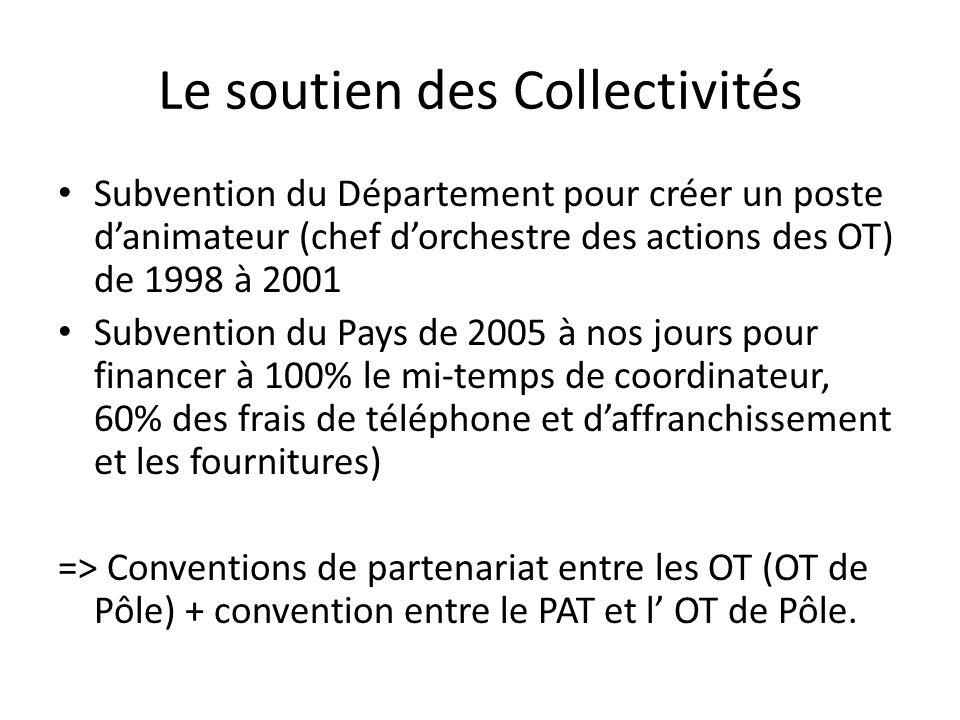 Le soutien des Collectivités Subvention du Département pour créer un poste danimateur (chef dorchestre des actions des OT) de 1998 à 2001 Subvention du Pays de 2005 à nos jours pour financer à 100% le mi-temps de coordinateur, 60% des frais de téléphone et daffranchissement et les fournitures) => Conventions de partenariat entre les OT (OT de Pôle) + convention entre le PAT et l OT de Pôle.
