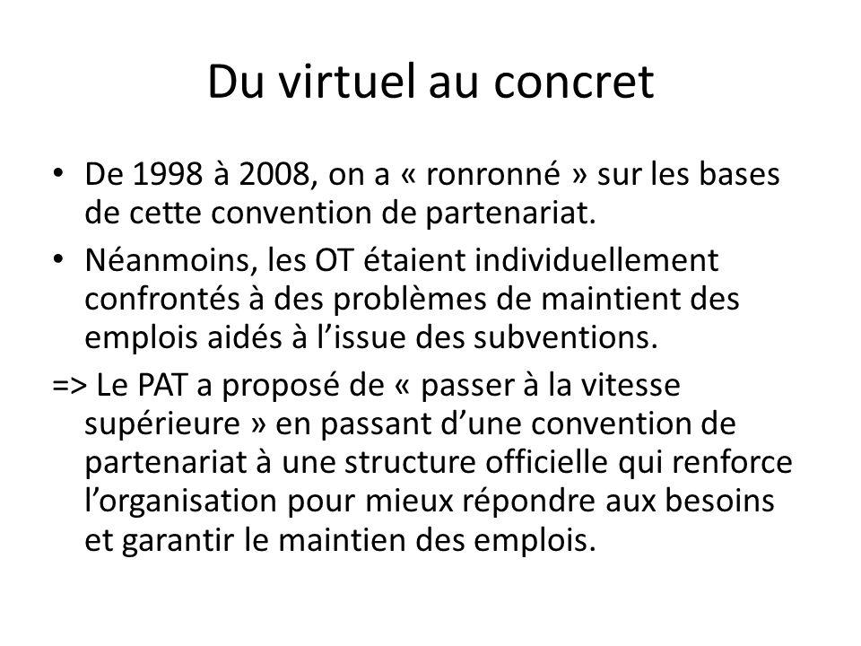Du virtuel au concret De 1998 à 2008, on a « ronronné » sur les bases de cette convention de partenariat. Néanmoins, les OT étaient individuellement c