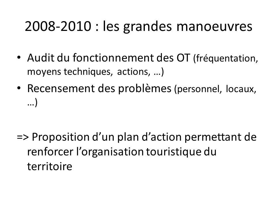 2008-2010 : les grandes manoeuvres Audit du fonctionnement des OT (fréquentation, moyens techniques, actions, …) Recensement des problèmes (personnel,