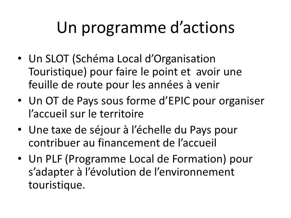 Un programme dactions Un SLOT (Schéma Local dOrganisation Touristique) pour faire le point et avoir une feuille de route pour les années à venir Un OT