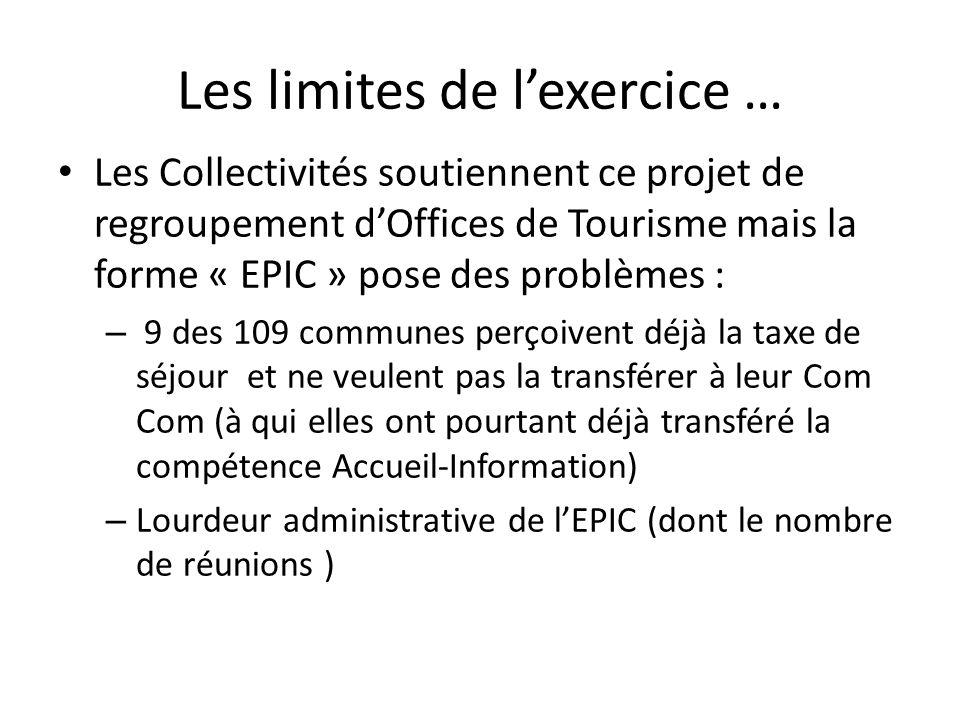 Les limites de lexercice … Les Collectivités soutiennent ce projet de regroupement dOffices de Tourisme mais la forme « EPIC » pose des problèmes : –
