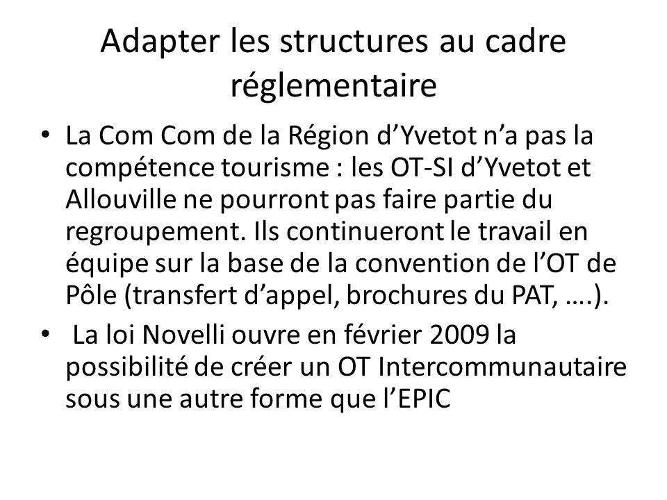 Adapter les structures au cadre réglementaire La Com Com de la Région dYvetot na pas la compétence tourisme : les OT-SI dYvetot et Allouville ne pourr