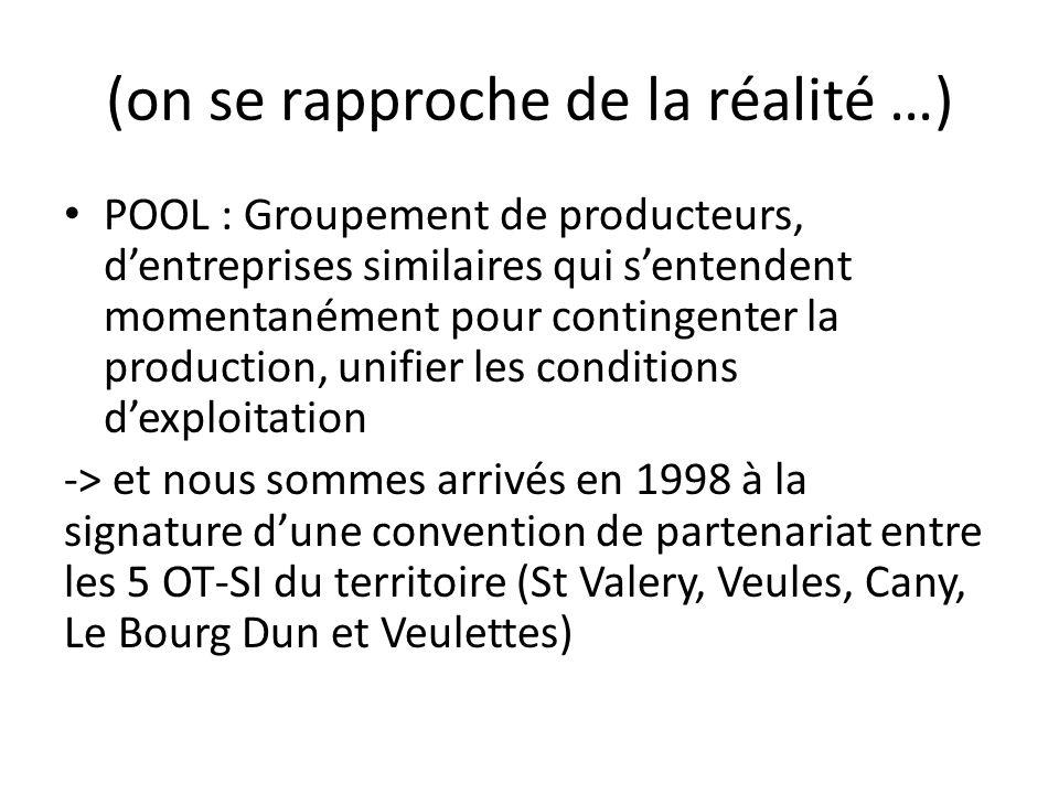 (on se rapproche de la réalité …) POOL : Groupement de producteurs, dentreprises similaires qui sentendent momentanément pour contingenter la production, unifier les conditions dexploitation -> et nous sommes arrivés en 1998 à la signature dune convention de partenariat entre les 5 OT-SI du territoire (St Valery, Veules, Cany, Le Bourg Dun et Veulettes)