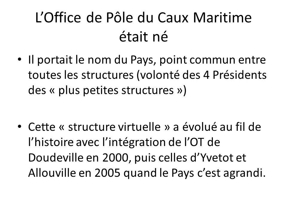 LOffice de Pôle du Caux Maritime était né Il portait le nom du Pays, point commun entre toutes les structures (volonté des 4 Présidents des « plus pet