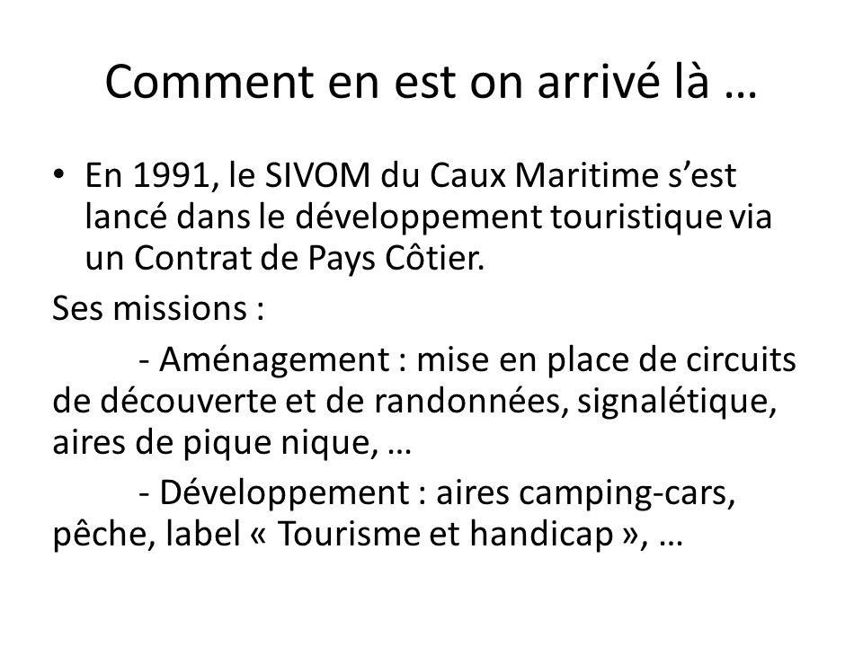 Comment en est on arrivé là … En 1991, le SIVOM du Caux Maritime sest lancé dans le développement touristique via un Contrat de Pays Côtier. Ses missi