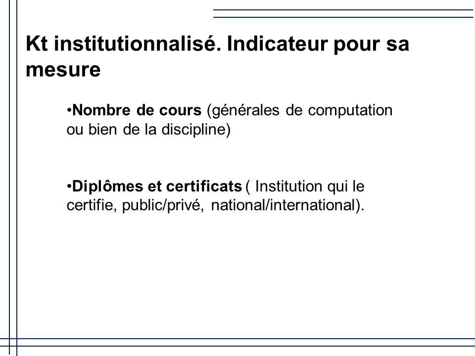 Kt institutionnalisé.