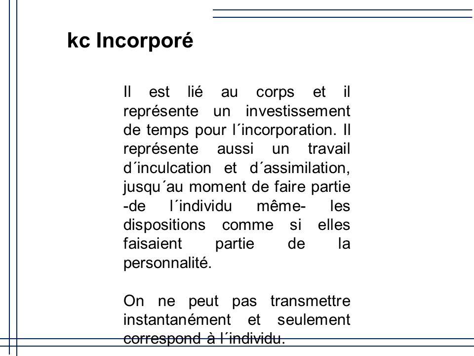 kc Incorporé Il est lié au corps et il représente un investissement de temps pour l´incorporation.
