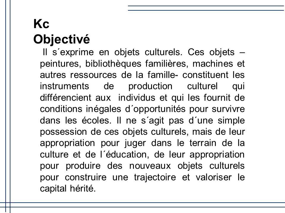 Kc Objectivé Il s´exprime en objets culturels.