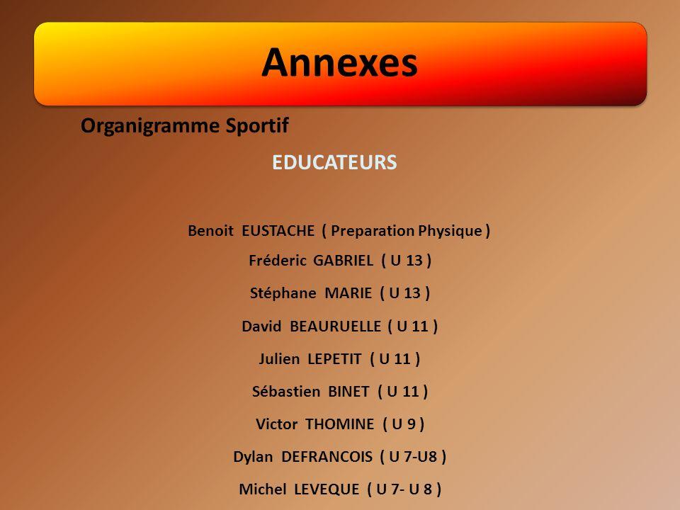 Annexes Fréderic GABRIEL ( U 13 ) Stéphane MARIE ( U 13 ) David BEAURUELLE ( U 11 ) Julien LEPETIT ( U 11 ) Sébastien BINET ( U 11 ) Victor THOMINE ( U 9 ) Dylan DEFRANCOIS ( U 7-U8 ) Michel LEVEQUE ( U 7- U 8 ) Organigramme Sportif EDUCATEURS Benoit EUSTACHE ( Preparation Physique )