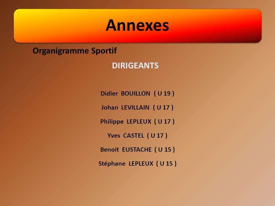 Annexes Didier BOUILLON ( U 19 ) Johan LEVILLAIN ( U 17 ) Philippe LEPLEUX ( U 17 ) Yves CASTEL ( U 17 ) Benoit EUSTACHE ( U 15 ) Stéphane LEPLEUX ( U 15 ) Organigramme Sportif DIRIGEANTS
