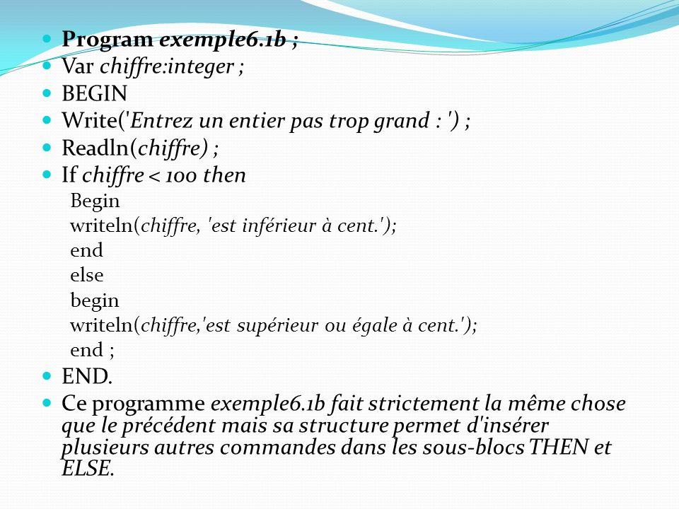 Program exemple6.1b ; Var chiffre:integer ; BEGIN Write('Entrez un entier pas trop grand : ') ; Readln(chiffre) ; If chiffre < 100 then Begin writeln(