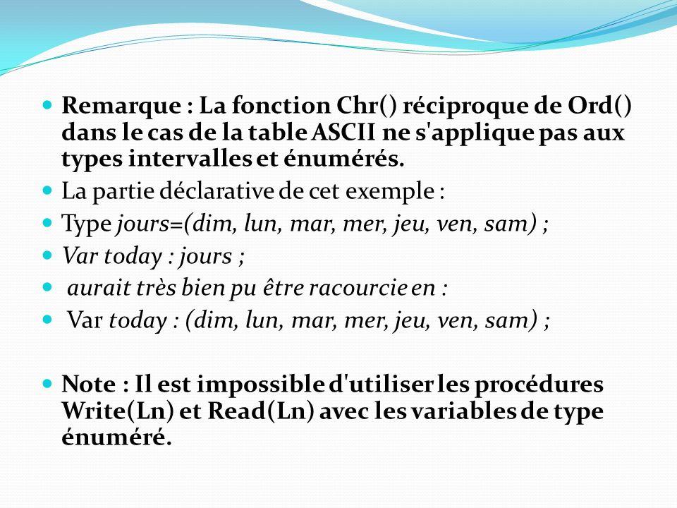 Syntaxe : Var lettre : Char ; Lorsqu on donne une valeur à une variable Char, celle-ci doit être entre quottes.