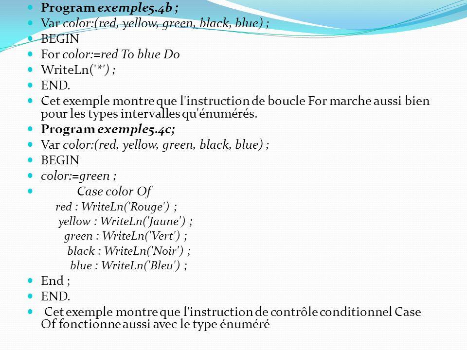Program exemple7.4; Var code : boolean ; essai : string ; Const levraicode = password ; BEGIN code:=false ; { facultatif, la valeur false est donnée par défaut } While code = false Do Begin Write ( Entrez le code secret : ) ; Readln (essai) ; If essai = levraicode then code:=true ; End ; END.