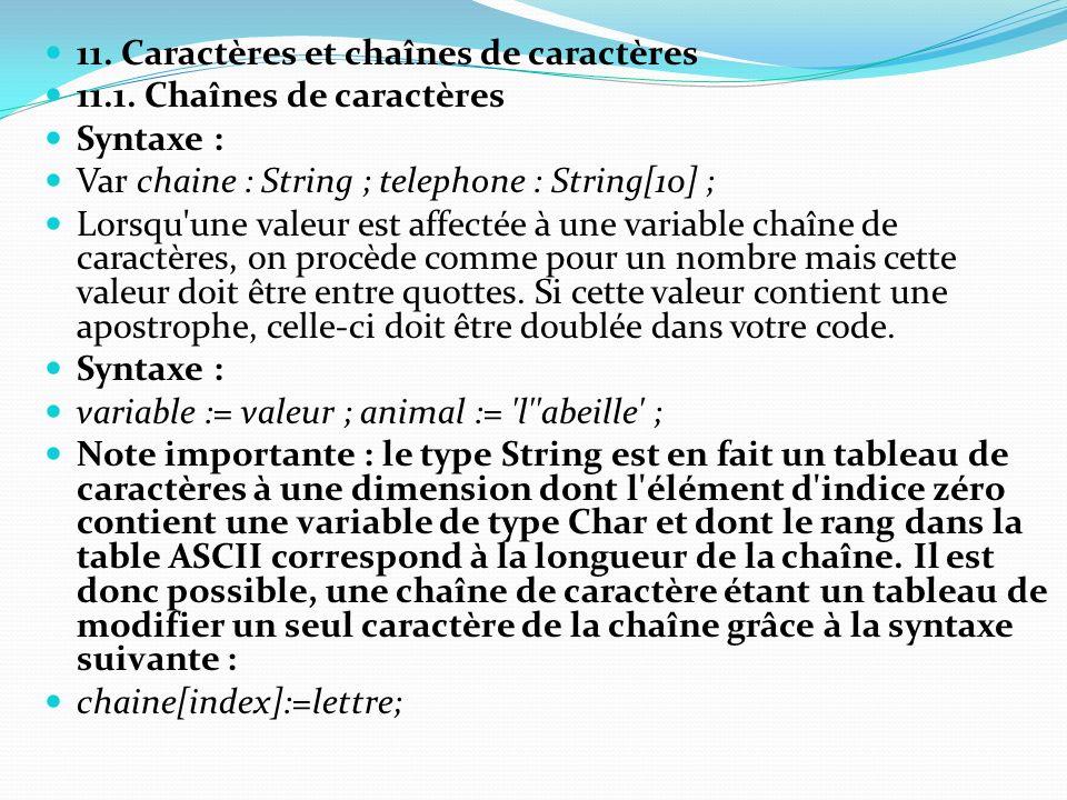11. Caractères et chaînes de caractères 11.1. Chaînes de caractères Syntaxe : Var chaine : String ; telephone : String[10] ; Lorsqu'une valeur est aff